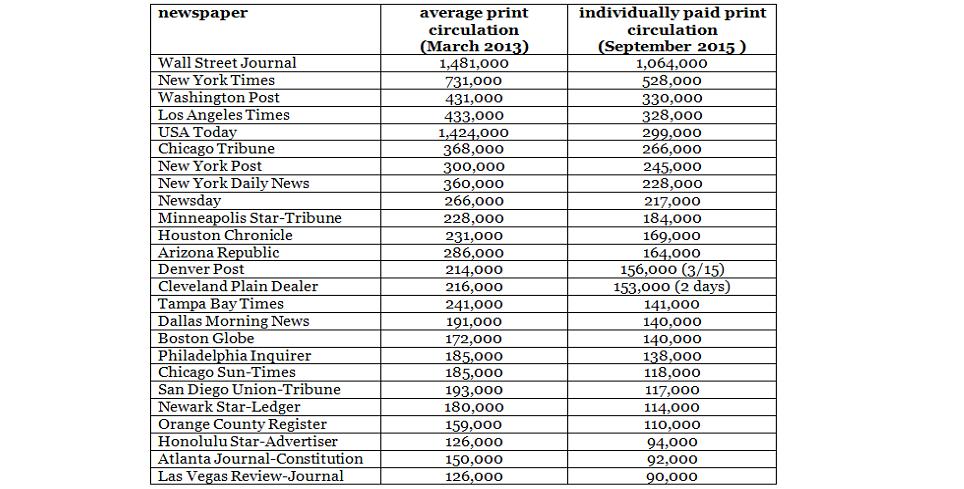vendita giornali